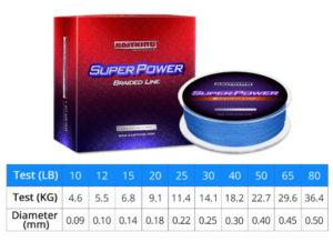 Kastking SuperPower PE
