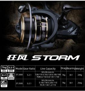 характеристики Tsurinoya Storm
